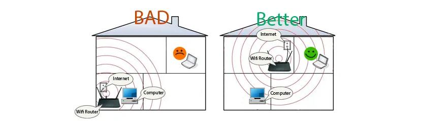 mejorar tu internet de casa